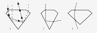 La talla del diamante es lo que permite que la luz se refleje de manera óptima