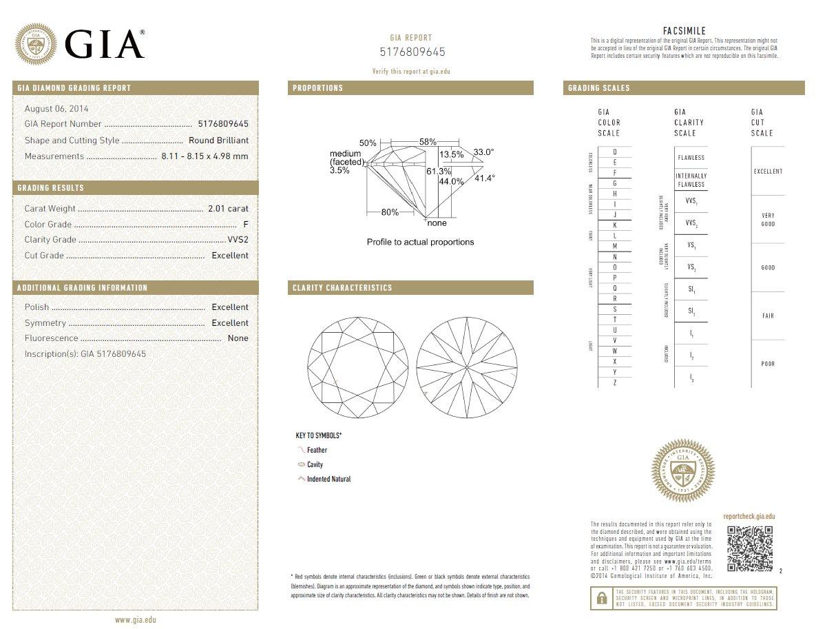 Ejemplo de Certificado de Diamante de GIA